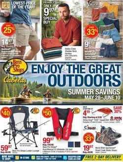 Catalogue Bass Pro from 05/28/2020