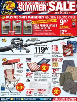 Catalogue Bass Pro from 06/25/2020